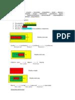 acts análisis morfológico