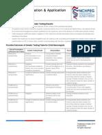Results Interpretation & Application Toolkit