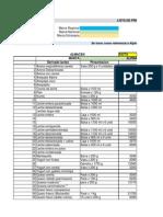 Lista Precios Lacteos