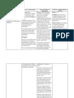 psyn 105-3 pharmacology learning plan