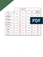Actividad tabla 3.docx