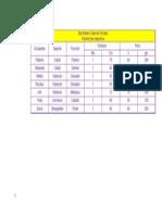 Actividad. tabla 1.docx