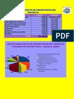 Presupuesto de Presentacion