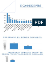 Ecommerce Peru