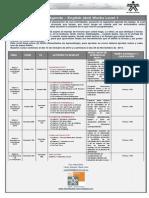 General Agenda EDW Level 1