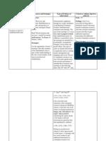 psyn 212-6 psr clinical learning plan