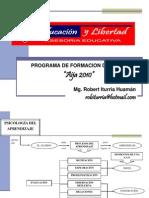Procesos Del Aprendizaje