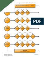 UnidadeI Ponto1 Topicos Fundamentais Materia (1)