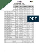 III TAÇA ANIMA 2009 - Classificações após E#6