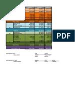 Ratios Econ y Analisis de Cuentas de Perdidas y Ganancias
