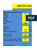 1500 TPD Ammonia Production