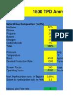 1500 TPD Ammonia Production