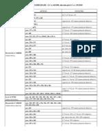 INELEGIBILIDADE-Nova Tabela de Crimes_LC1352010-A Partir de 07-06-2010