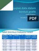 4._Penyajian_data_dalam_bentuk_grafik