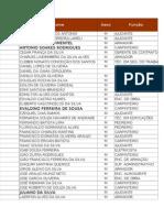 Solicitação de dados Administrativos do PPRA