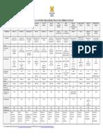 Adult Formulary