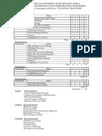 VLSI Syllabus M.tech Burla