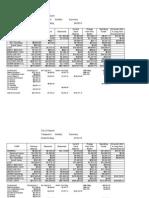 Auburn Treasurer's Monthly Report Ending September 30, 2013