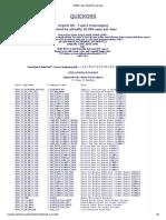 SAP®-Class-_Methods-D_overview