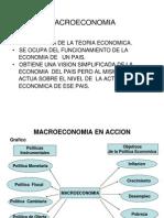 Variable Macroeconomia