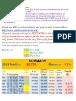 中國匯融, 卡賓服飾 (必抽新股推介)  IPO Update – Must Subscribe!