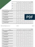 2009 Brickyard 400 Braggin' Rights Contest Results