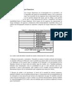 Clasificación de los Riesgos Financieros