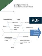 diagrama en forma de pez - grupo 1