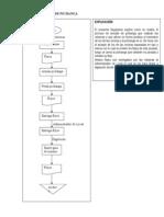 Flujograma Armado de Pichanga[1]