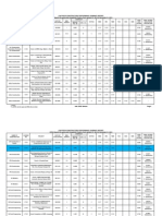 CPES Report 16th Release Jan 1-2010 to Dec 31-2012