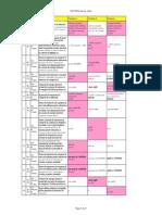 raspunsuri SubiecteLegislatieGradele III si IV .xls