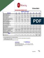softsummarychart ird.pdf