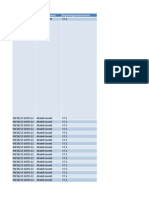 RNC Inventory