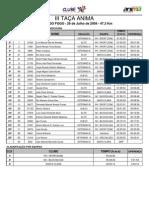 III TAÇA ANIMA 2009 - Resultados E#7