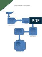 recursos doc 2
