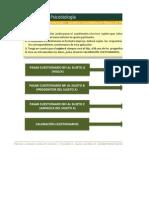 APP1 Psicobiología