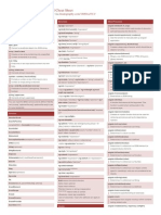 AngularJS Cheat Sheet