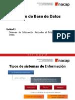 Unidad 1 (1.2) - Sistemas de Información Asociados al Enfoque de Base de Datos