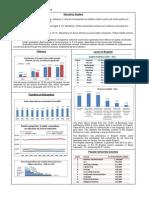 Education Fact Sheet Brasil