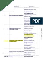 Corso Di Marketing a.a. 1992-1993