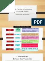 Libro Teorias Del Aprendizaje