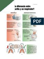 3M Informa Cual Es La Diferencia Entre Una Mascarilla y Un Respirador Certificado