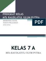 PRINGKAT KELAS 2012 2013