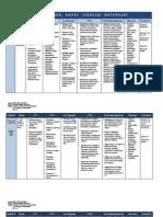 79044527 Planificacion Anual Ciencias Naturales 2012