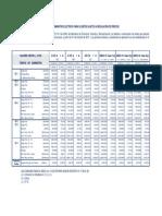 Tarifas_Suministro_ClientesRegulados_2013_09_01
