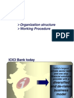 ICICI Bank Structure
