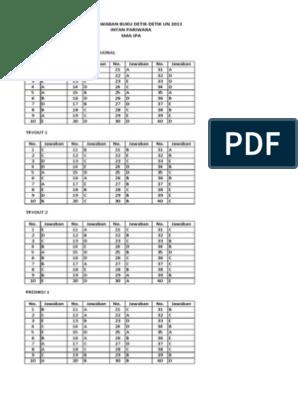 Kunci Jawaban Detik Detik Sd 2019 Ipa Try Out 2