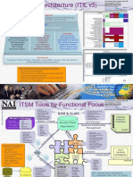 NAI ITSM Architecture 4 08
