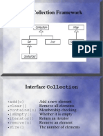 JAVA :Collection
