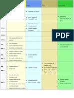 Cronologia Historia